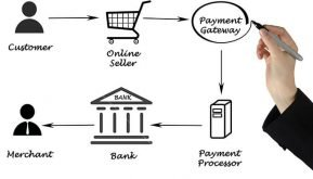 Choosing A Payment Gateway For Your E-Commerce Store – A Business Owner's Guidebook