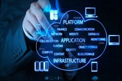 Productivity and Cloud Computing