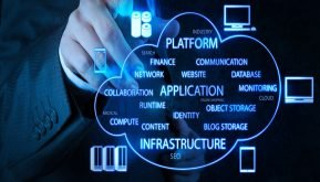 Improving Productivity with Cloud Computing