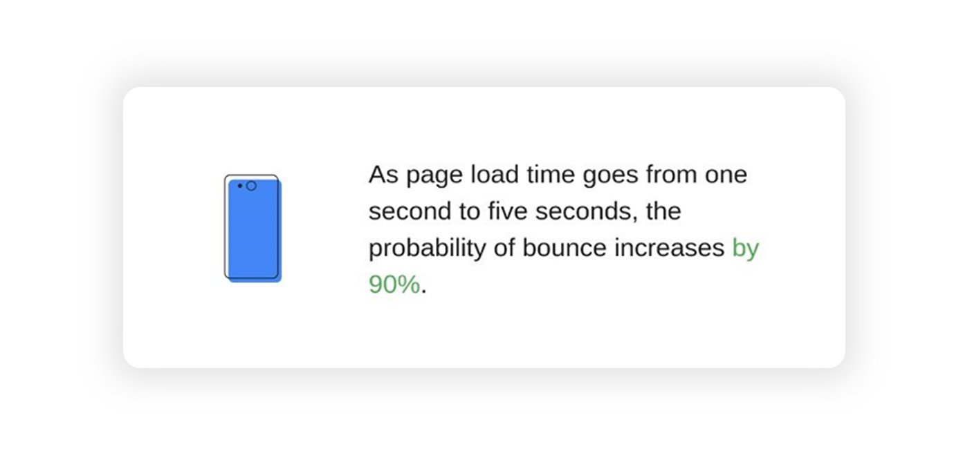 Improve Page Load Time Info 1