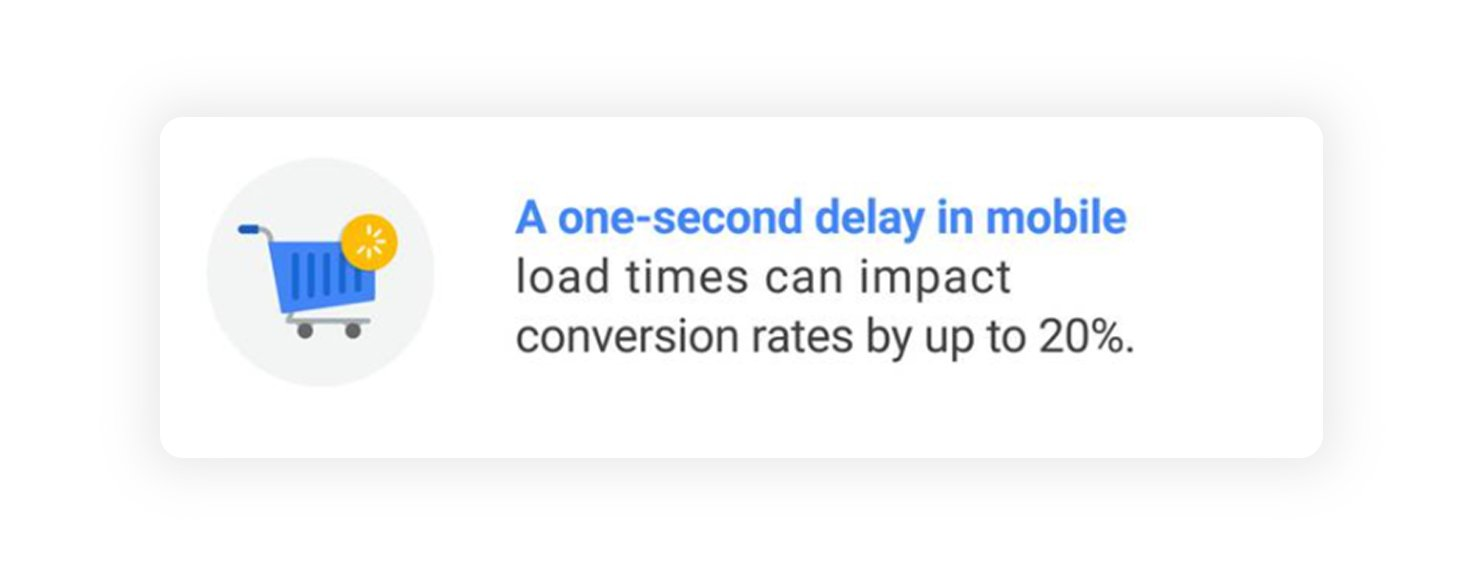 Improve Page Load Time Info 3